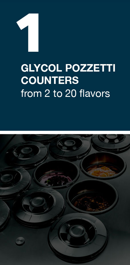 BRX _ 01 discover glycol pozzetti counters hover