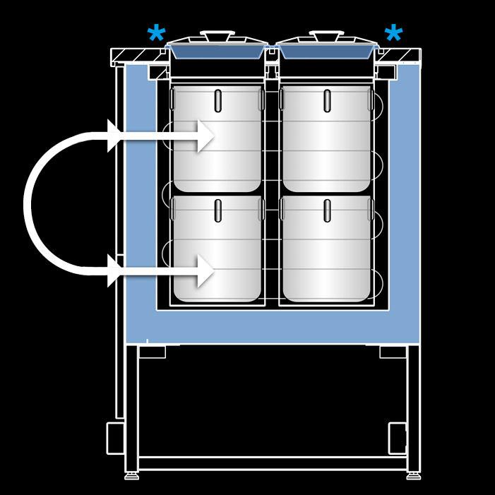 BRX _ Tecnologia delta 0 schema